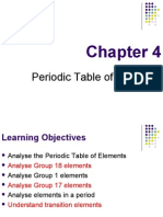 Chapter4. Perodic Table