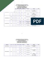 Programación - Obligatorias 2011-2