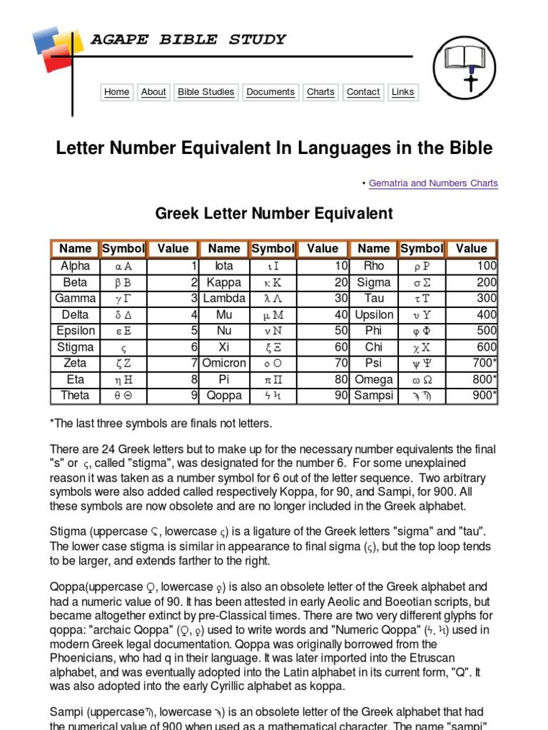 Greek and Hebrew Letter Number Equivalent Greek Alphabet