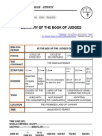 Summary of the Book of Judges
