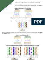 Existem vários padrões de conexão dos cabos em uma rede