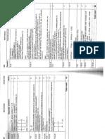 Minerals to Medicines Mark Scheme Jan 2003
