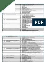 Copia de Descripción CIE 10  tres y cuatro caracteres
