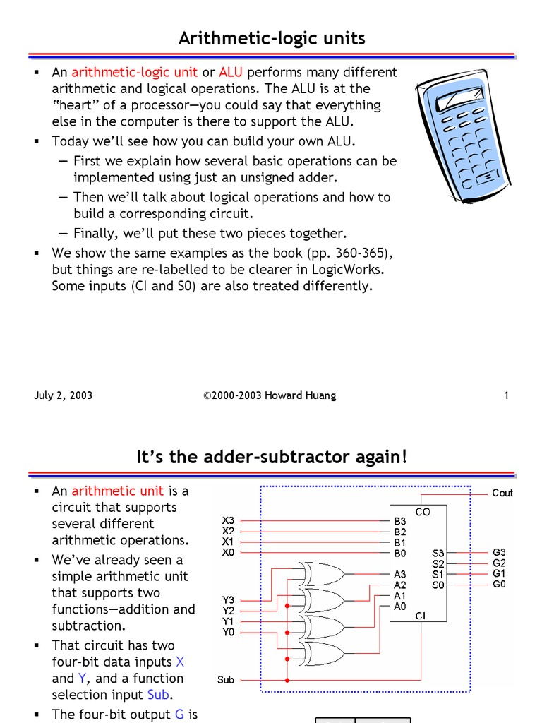 09 Arithmetic Logic Units Electronic Engineering Computer Adder Subtractor Circuit Architecture