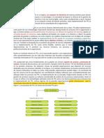 Definición de ITIL