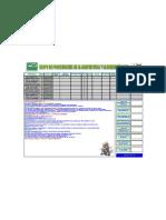 Prueba Excel de Si