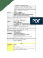 Interrogatorio Por Aparato y Sistema. Resumen