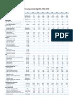 OECD Factbook 2010