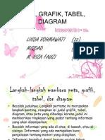 Peta, Grafik, Tabel, Diagram.ppt