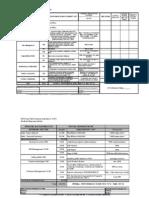 2010 Agency KPI's