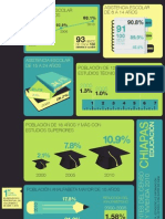 Infografía Educación Censo 2010 Chiapas