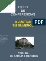 ESTATISTICAS, Tribunais de FAMILIA, Lisboa, 2007