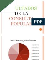 Result a Dos de La Consulta Popular
