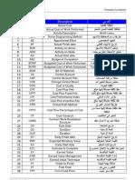 PM Abbreviations Arabic English