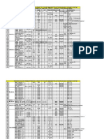 De Dietrich, MODBUS DD Complete Table, Fr