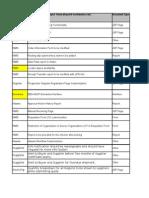 Customization Requirements NGHA LEO 03 May V4