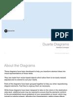 Duarte Diagrams