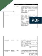 Centro de documentación, información y bibliotecas en ccs