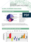 Global Economic Indicators 2009
