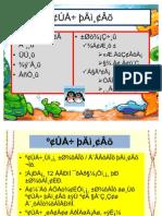 Siruvar Ilakkiyam - Tamizhagam (Group Presentation)