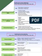 Disfonia_funcional_UPV