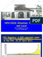 HIV Situation