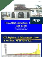 HIV Situation