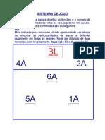 Sistemas de Jogo 6x0;4x2;5x1