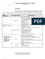 Functional Evaluative Tests Revised