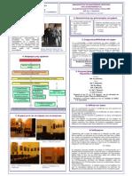 Καλλιτεχνική Περιουσία Ε.Μ.Πολυτεχνείου (1)