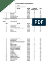 PEF List[1]