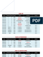 Compostela Cup 2011 (Calendario)