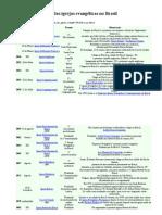 Cronologia Das Igrejas Evangelic As No Brasil