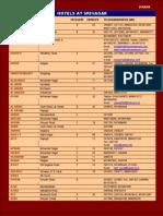 Kashmir hotels List