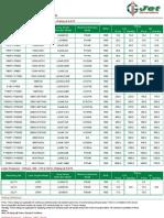 JET Summary Leaflet 2011