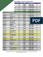 Chelsea Fixture 2011-12