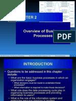 infosystem Ch02 11e