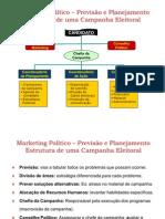 Ass_03_Planejamento_Aplicado_ao_Mkt_Político