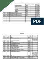 Exemplar Publication List