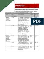 Reneesuire_Draft Principal Competencies Chart