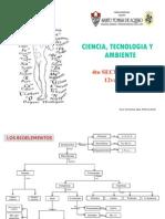 Clase Elementos Biogeoquimicos
