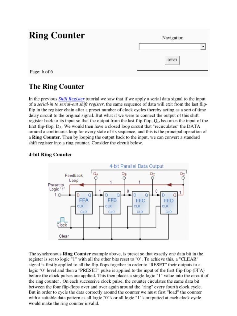 Ring Counter Electronic Circuits Design 4 Bit Logic Diagram