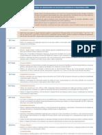 CONDICIONALIDADE ESTRUTURAL NO MEMORANDO DE POLÍTICAS ECONÓMICAS E FINANCEIRAS (FMI)
