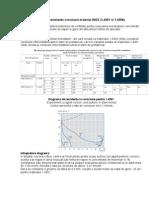 Analiza Rezistenta Coroziune Material INOX