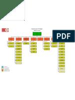 Estrutura Resumida Da ICP-Brasil