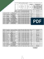 Tentative Seniority List of SAs for HM Gr.ii & Vacancy Positioin