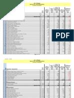 Full 2011-12 Budget Printout