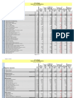 2011-12 PA Budget Deal Spreadsheet