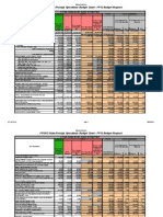 Copy of Interaction - Federal Budget Table - FY 2012 Budget Request - 06-23-2011 w Revised Numbers