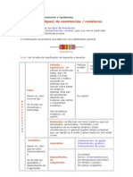 Clasificación de los resistores
